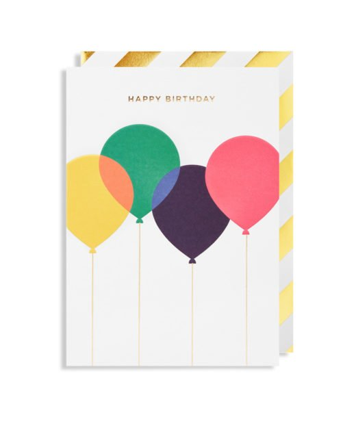Grußkarte_Happy_Birthday_Balloons_von_Postco